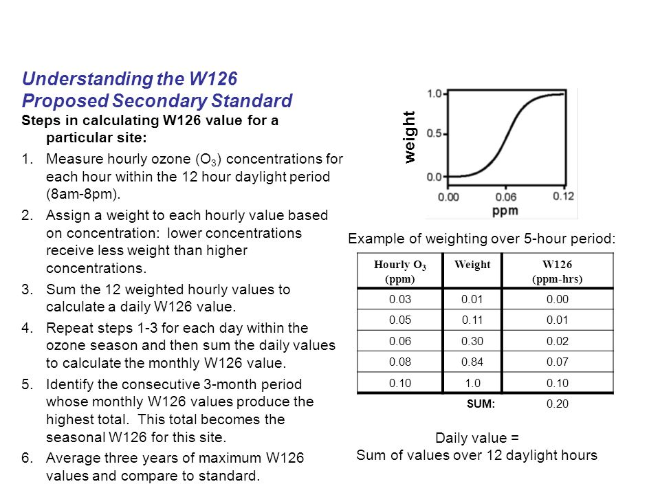 Daily value = Sum of values over 12 daylight hours Steps in calculating W126 value for a particular site: 1.Measure hourly ozone (O 3 ) concentrations for each hour within the 12 hour daylight period (8am-8pm).