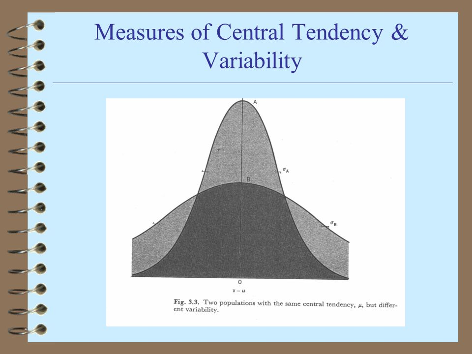 Measures of Central Tendency & Variability