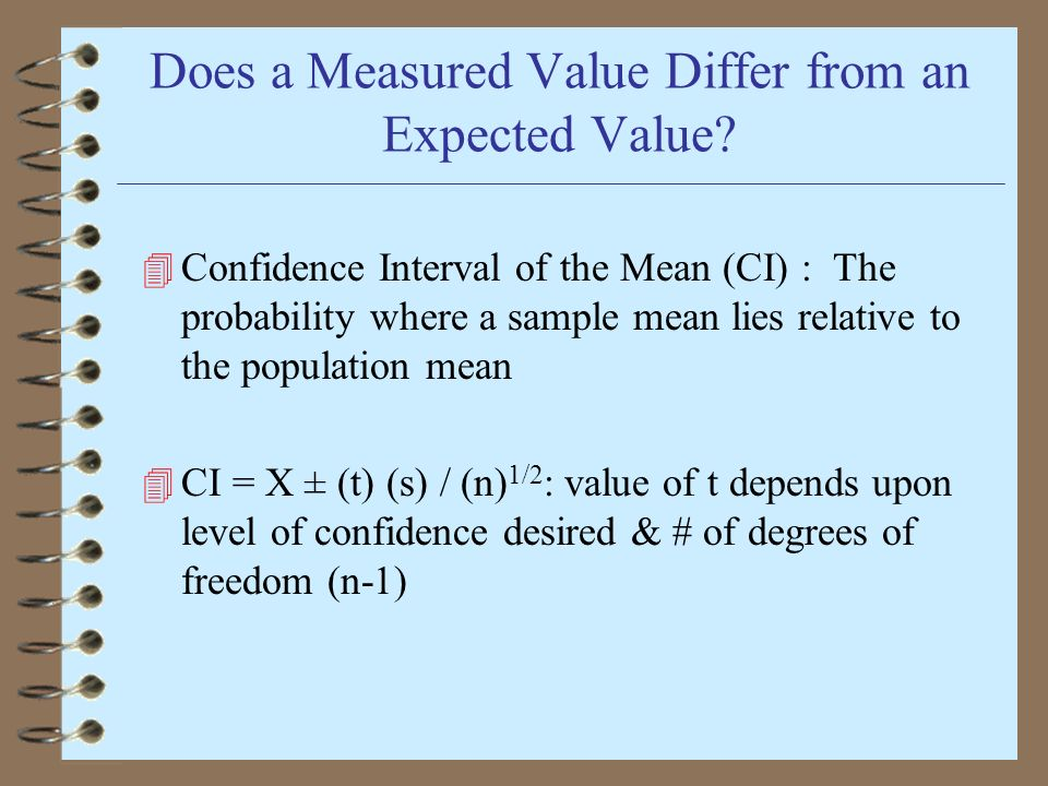 Does a Measured Value Differ from an Expected Value.