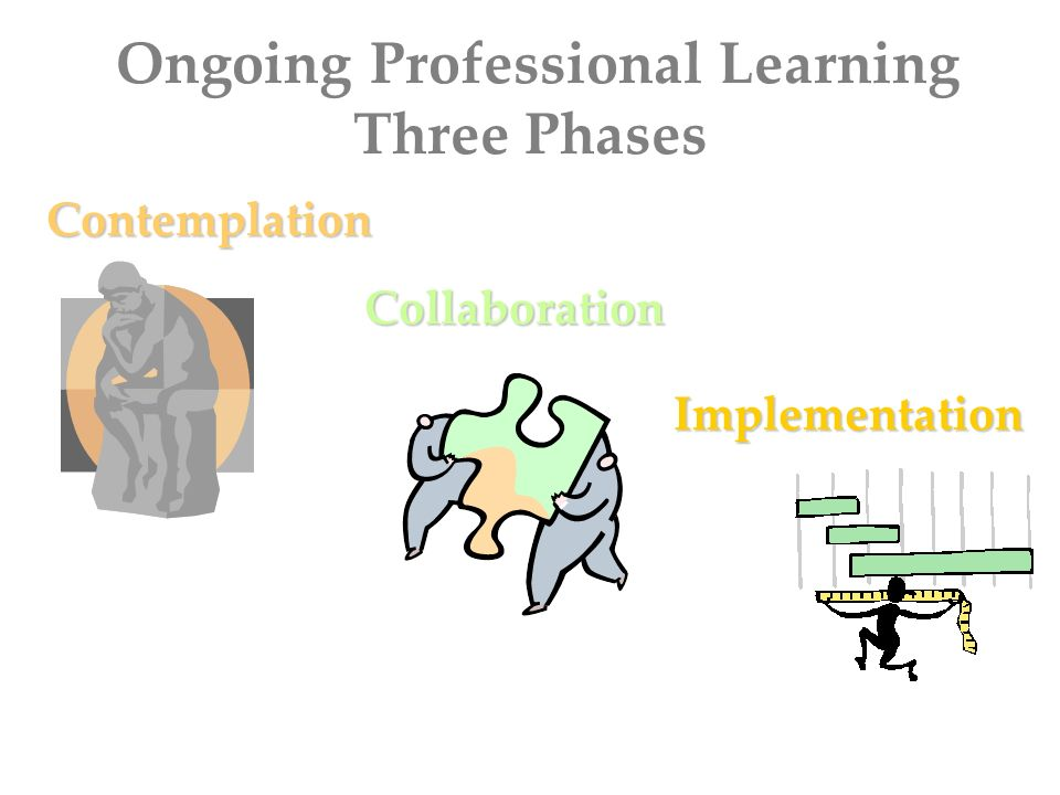 Ongoing Professional Learning Three Phases Contemplation Collaboration Implementation