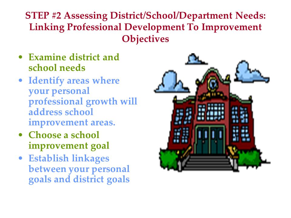 STEP #2 Assessing District/School/Department Needs: Linking Professional Development To Improvement Objectives Examine district and school needs Identify areas where your personal professional growth will address school improvement areas.