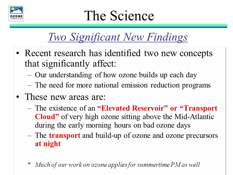 5 Recent research has identified two new concepts that significantly affect: –Our understanding of how ozone builds up each day –The need for more national emission reduction programs These new areas are: –The existence of an Elevated Reservoir or Transport Cloud of very high ozone sitting above the Mid-Atlantic during the early morning hours on bad ozone days –The transport and build-up of ozone and ozone precursors at night *Much of our work on ozone applies for summertime PM as well Recent research has identified two new concepts that significantly affect: –Our understanding of how ozone builds up each day –The need for more national emission reduction programs These new areas are: –The existence of an Elevated Reservoir or Transport Cloud of very high ozone sitting above the Mid-Atlantic during the early morning hours on bad ozone days –The transport and build-up of ozone and ozone precursors at night *Much of our work on ozone applies for summertime PM as well The Science Two Significant New Findings