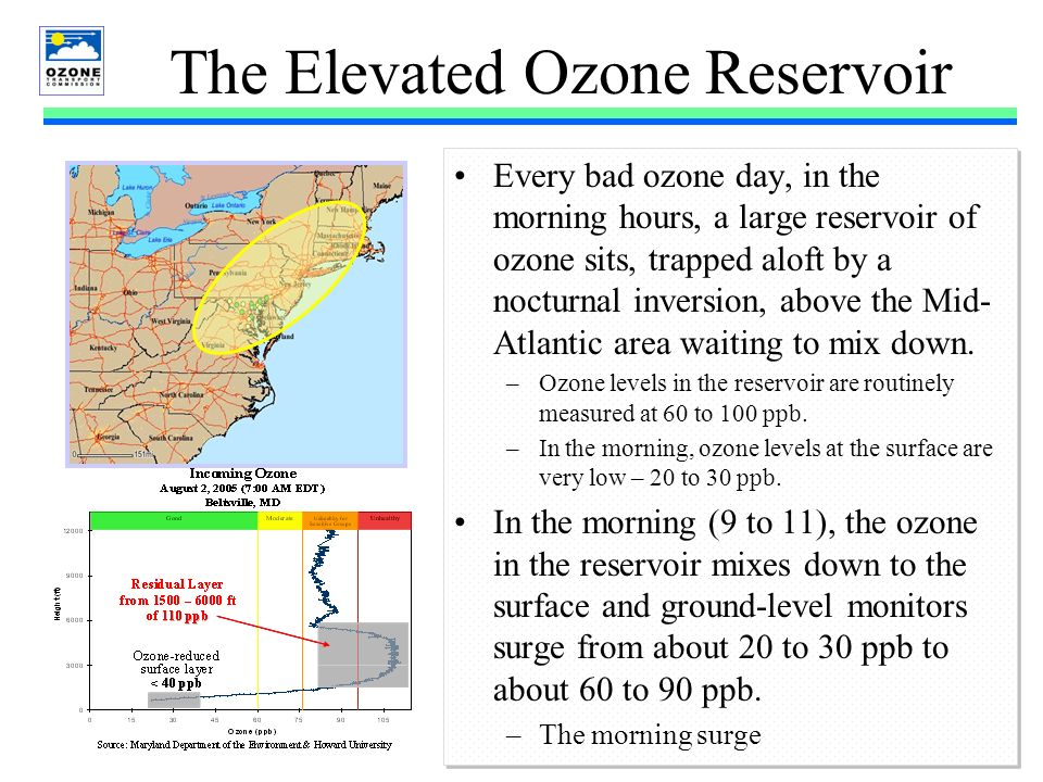 6 The Elevated Ozone Reservoir Every bad ozone day, in the morning hours, a large reservoir of ozone sits, trapped aloft by a nocturnal inversion, above the Mid- Atlantic area waiting to mix down.