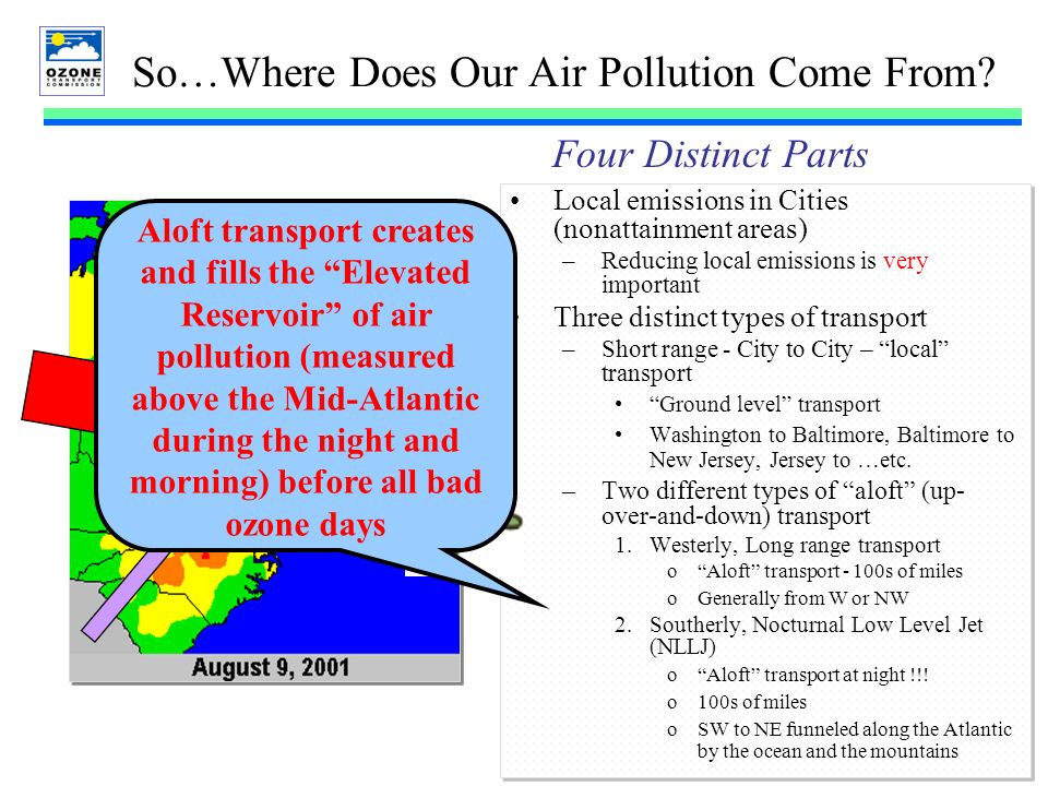 9 So…Where Does Our Air Pollution Come From.