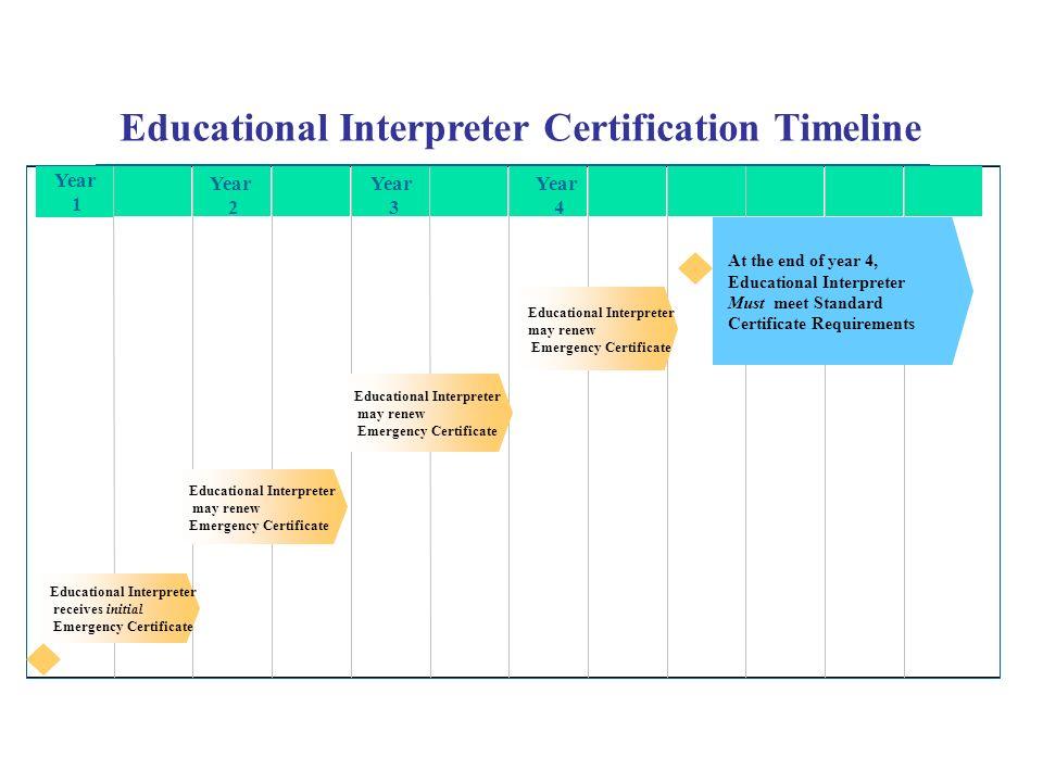 Educational Interpreter Certification Timeline Year 1 Educational Interpreter receives initial Emergency Certificate Educational Interpreter may renew