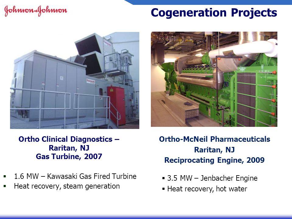 Ortho Clinical Diagnostics – Raritan, NJ Gas Turbine, 2007 1.6 MW – Kawasaki Gas Fired Turbine Heat recovery, steam generation Cogeneration Projects O