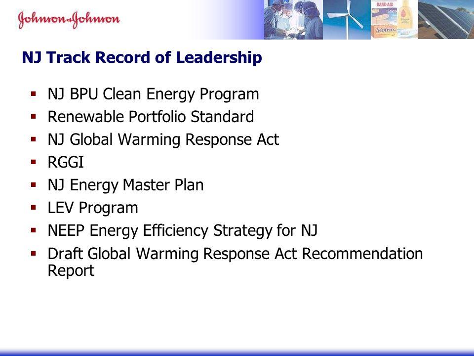 NJ Track Record of Leadership NJ BPU Clean Energy Program Renewable Portfolio Standard NJ Global Warming Response Act RGGI NJ Energy Master Plan LEV P