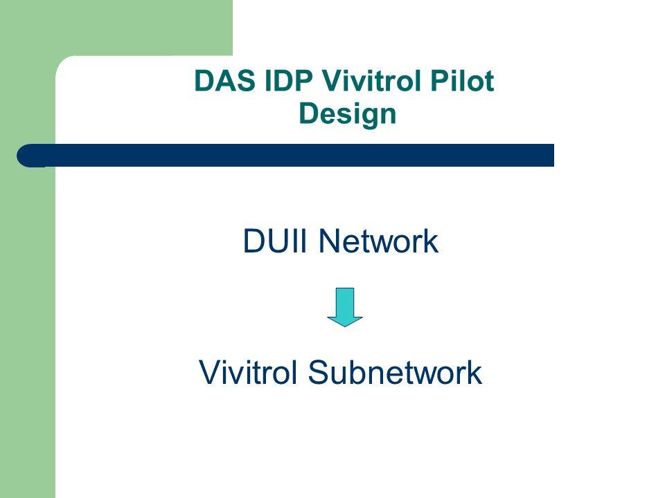 DAS IDP Vivitrol Pilot Design DUII Network Vivitrol Subnetwork