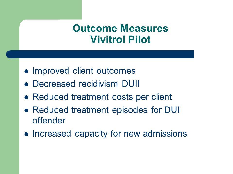 Outcome Measures Vivitrol Pilot Improved client outcomes Decreased recidivism DUII Reduced treatment costs per client Reduced treatment episodes for D