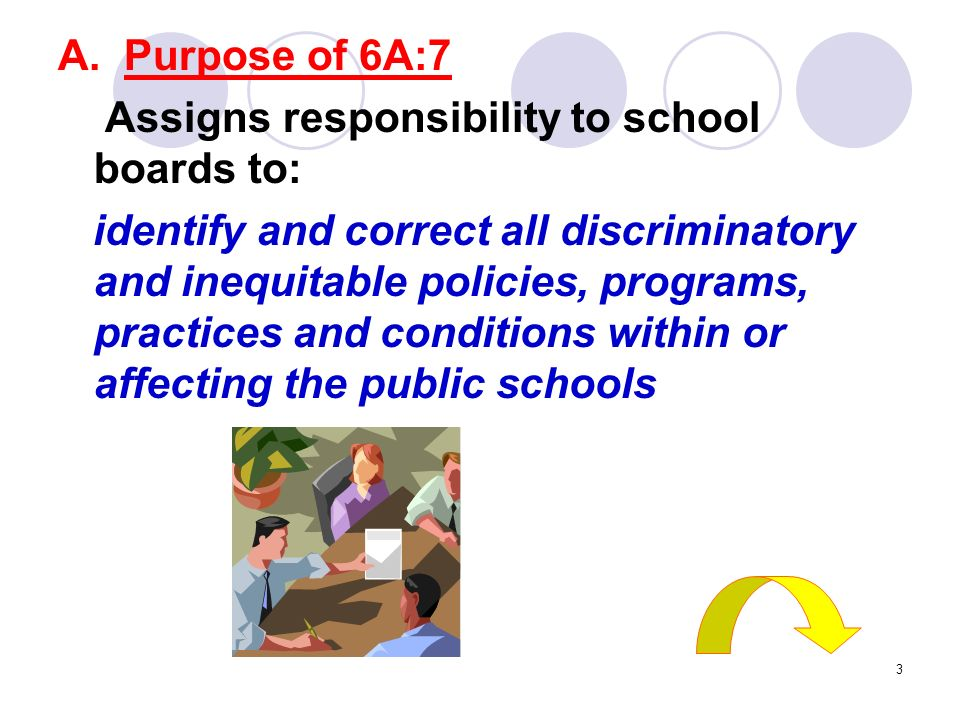 3 A. Purpose of 6A:7 Assigns responsibility to school boards to: identify and correct all discriminatory and inequitable policies, programs, practices