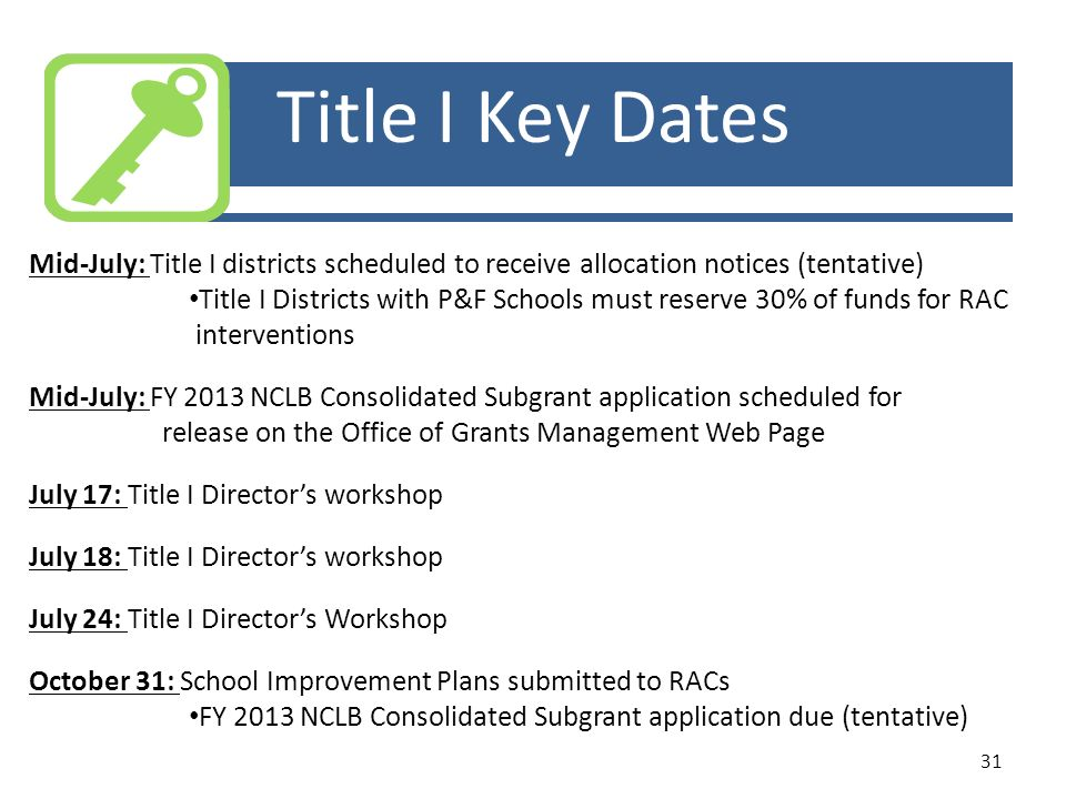 31 Title I Key Dates Mid-July: Title I districts scheduled to receive allocation notices (tentative) Title I Districts with P&F Schools must reserve 3