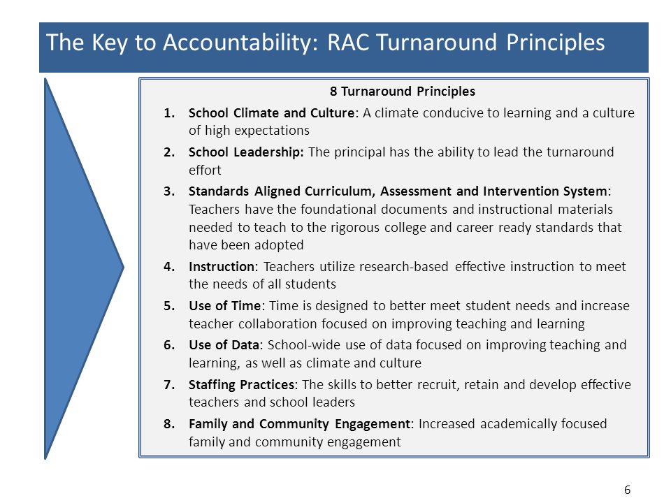 Title I and RAC Goals: A Shared Commitment Three takeaways: School Improvement Plan (SIP) will take the place of the Title I Schoolwide Plans for Priority and Focus Schools Funding Release of Title I allocation notices 30% Title I intervention reserve RAC Assurances 27