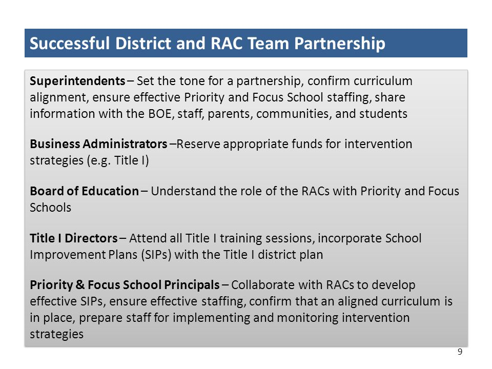 30 Summary of Required RAC Assurances Title I districtsNon Title I districts Commitment to individualized School Improvement Plans (which will be finalized in late October) Sufficient operational flexibility (such as staffing, calendars/time, and budgeting) provided to Focus Schools Title I 30% Priority and Focus intervention reserve Priority Schools only: Qualified turnaround principal Common Core aligned curriculum School leaders in math, literacy, data, climate and culture Commitment to individualized School Improvement Plans (which will be finalized in late October) Sufficient operational flexibility (such as staffing, calendars/time, and budgeting) provided to Focus Schools