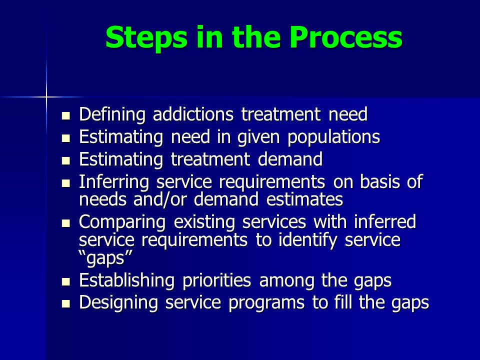 Steps in the Process Defining addictions treatment need Defining addictions treatment need Estimating need in given populations Estimating need in given populations Estimating treatment demand Estimating treatment demand Inferring service requirements on basis of needs and/or demand estimates Inferring service requirements on basis of needs and/or demand estimates Comparing existing services with inferred service requirements to identify service gaps Comparing existing services with inferred service requirements to identify service gaps Establishing priorities among the gaps Establishing priorities among the gaps Designing service programs to fill the gaps Designing service programs to fill the gaps