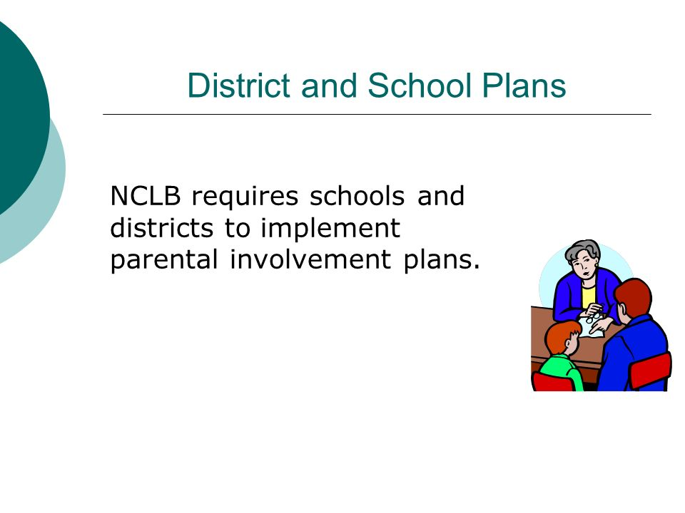 District and School Plans NCLB requires schools and districts to implement parental involvement plans.