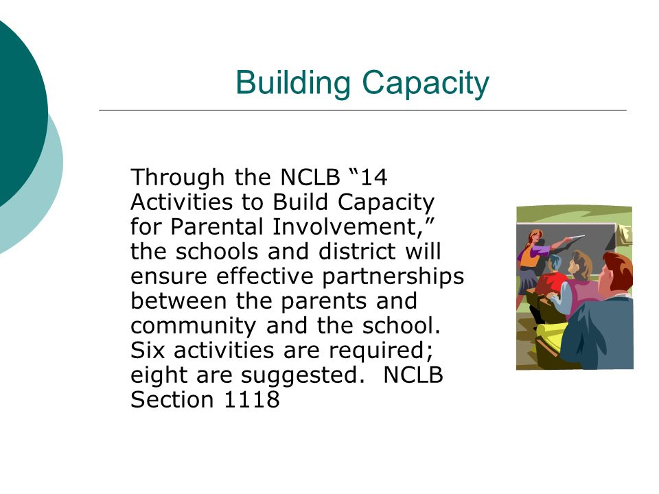 Building Capacity Through the NCLB 14 Activities to Build Capacity for Parental Involvement, the schools and district will ensure effective partnershi