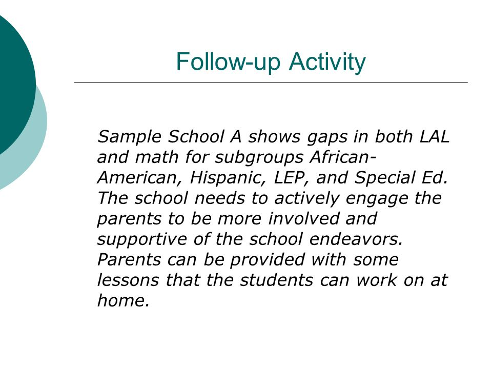 Follow-up Activity Sample School A shows gaps in both LAL and math for subgroups African- American, Hispanic, LEP, and Special Ed. The school needs to