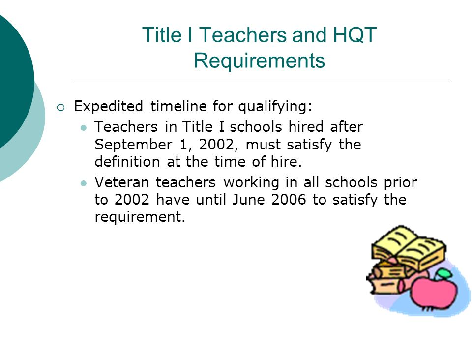 Title I Teachers and HQT Requirements Expedited timeline for qualifying: Teachers in Title I schools hired after September 1, 2002, must satisfy the d