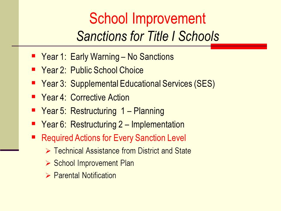 School Improvement Sanctions for Title I Schools Year 1: Early Warning – No Sanctions Year 2: Public School Choice Year 3: Supplemental Educational Services (SES) Year 4: Corrective Action Year 5: Restructuring 1 – Planning Year 6: Restructuring 2 – Implementation Required Actions for Every Sanction Level Technical Assistance from District and State School Improvement Plan Parental Notification