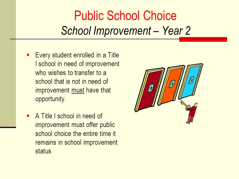 Public School Choice School Improvement – Year 2 Every student enrolled in a Title I school in need of improvement who wishes to transfer to a school that is not in need of improvement must have that opportunity.