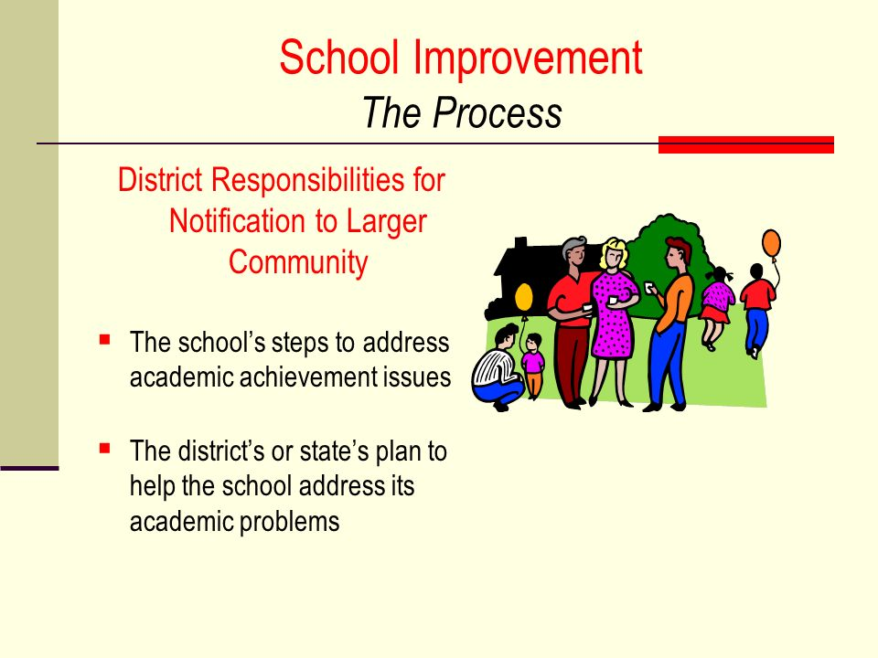 School Improvement The Process District Responsibilities for Notification to Larger Community The schools steps to address academic achievement issues The districts or states plan to help the school address its academic problems