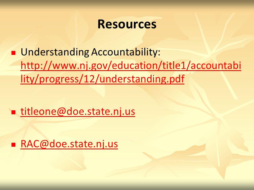 Resources Understanding Accountability: http://www.nj.gov/education/title1/accountabi lity/progress/12/understanding.pdf http://www.nj.gov/education/title1/accountabi lity/progress/12/understanding.pdf titleone@doe.state.nj.us RAC@doe.state.nj.us