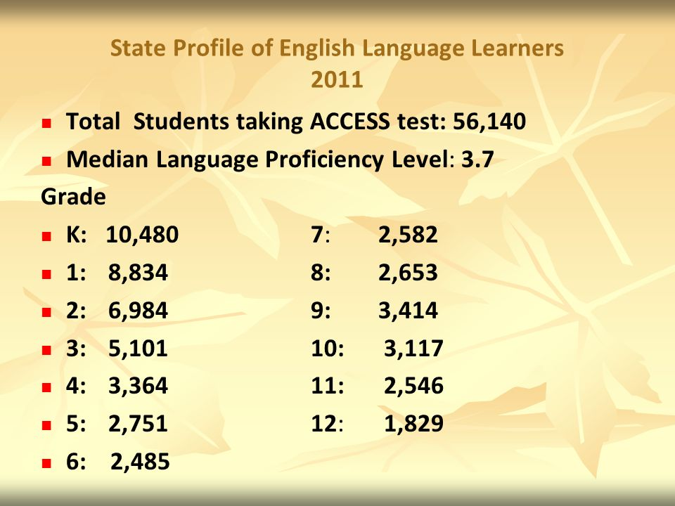 State Profile of English Language Learners 2011 Total Students taking ACCESS test: 56,140 Median Language Proficiency Level: 3.7 Grade K: 10,480 7: 2,582 1: 8,834 8:2,653 2: 6,9849: 3,414 3: 5,10110: 3,117 4: 3,364 11: 2,546 5: 2,751 12: 1,829 6: 2,485