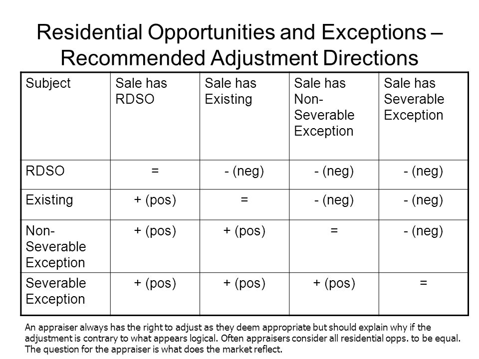 Residential Opportunities and Exceptions – Recommended Adjustment Directions SubjectSale has RDSO Sale has Existing Sale has Non- Severable Exception Sale has Severable Exception RDSO=- (neg) Existing+ (pos)=- (neg) Non- Severable Exception + (pos) =- (neg) Severable Exception + (pos) = An appraiser always has the right to adjust as they deem appropriate but should explain why if the adjustment is contrary to what appears logical.