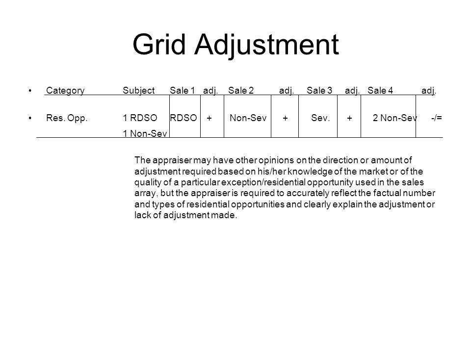 Grid Adjustment Category Subject Sale 1 adj. Sale 2 adj. Sale 3 adj. Sale 4 adj. Res. Opp.1 RDSORDSO + Non-Sev +Sev. + 2 Non-Sev -/= 1 Non-Sev The app