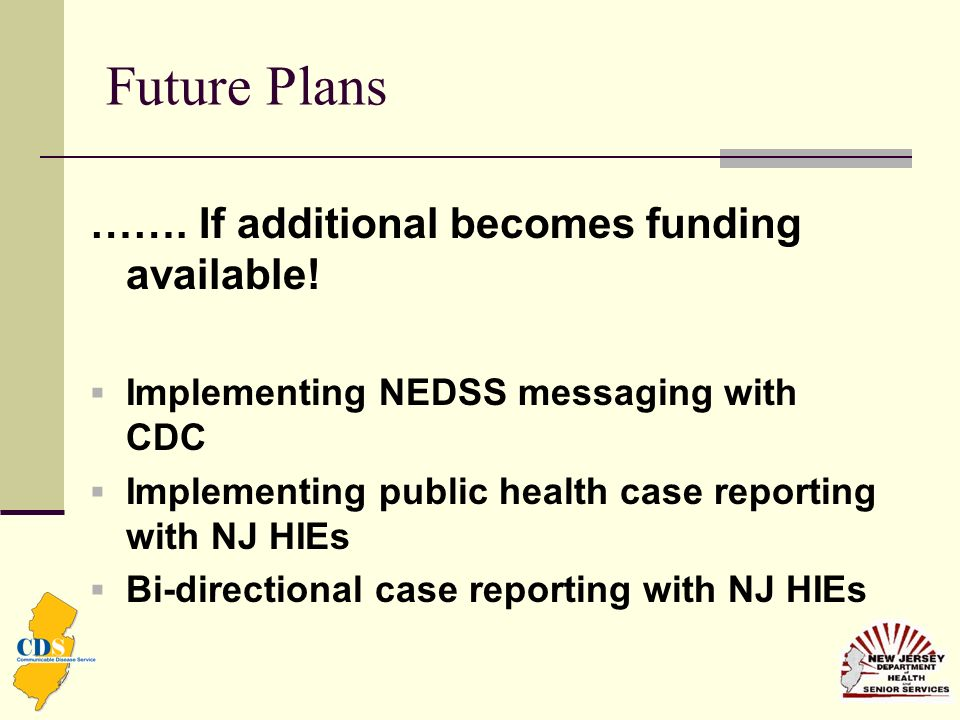 Future Plans ……. If additional becomes funding available.