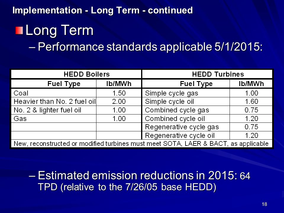 18 Long Term –Performance standards applicable 5/1/2015: –Estimated emission reductions in 2015: 64 TPD (relative to the 7/26/05 base HEDD) Implementation - Long Term - continued