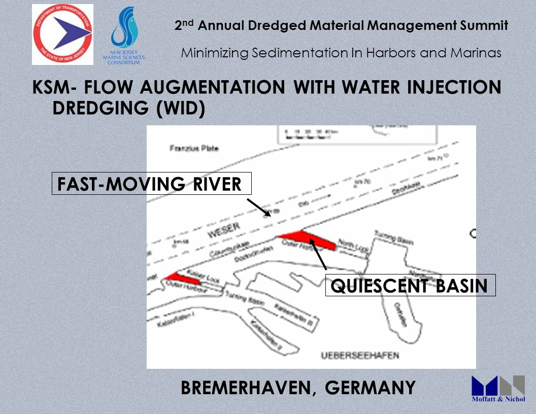 2 nd Annual Dredged Material Management Summit Minimizing Sedimentation In Harbors and Marinas KSM- FLOW AUGMENTATION WITH WATER INJECTION DREDGING (W
