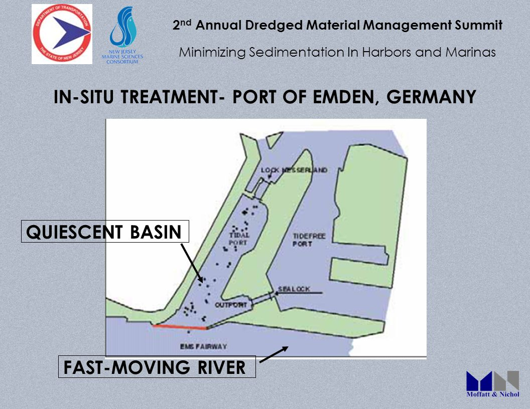2 nd Annual Dredged Material Management Summit Minimizing Sedimentation In Harbors and Marinas IN-SITU TREATMENT- PORT OF EMDEN, GERMANY FAST-MOVING R