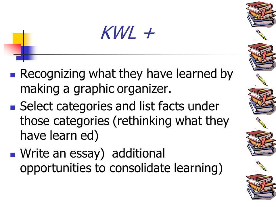 KWL + Recognizing what they have learned by making a graphic organizer.