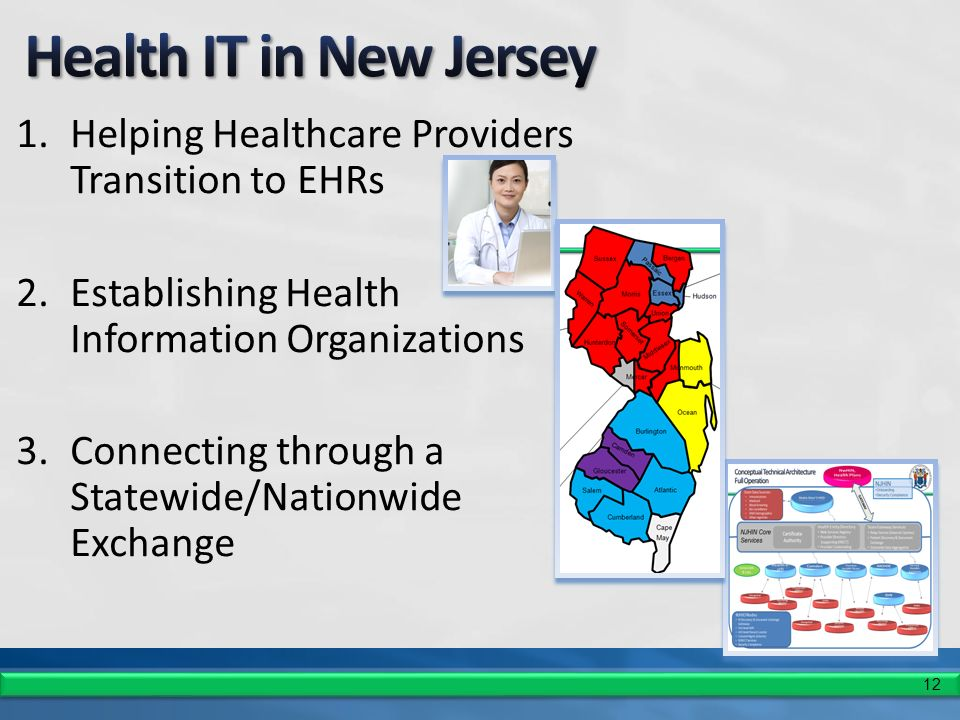 12 1.Helping Healthcare Providers Transition to EHRs 2.Establishing Health Information Organizations 3.Connecting through a Statewide/Nationwide Exchange