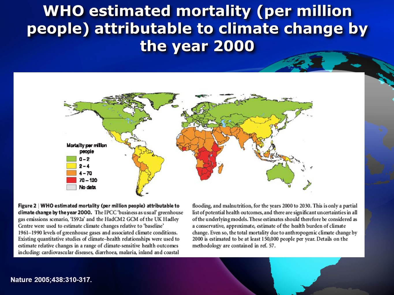 WHO estimated mortality (per million people) attributable to climate change by the year 2000 Nature 2005;438:310-317.