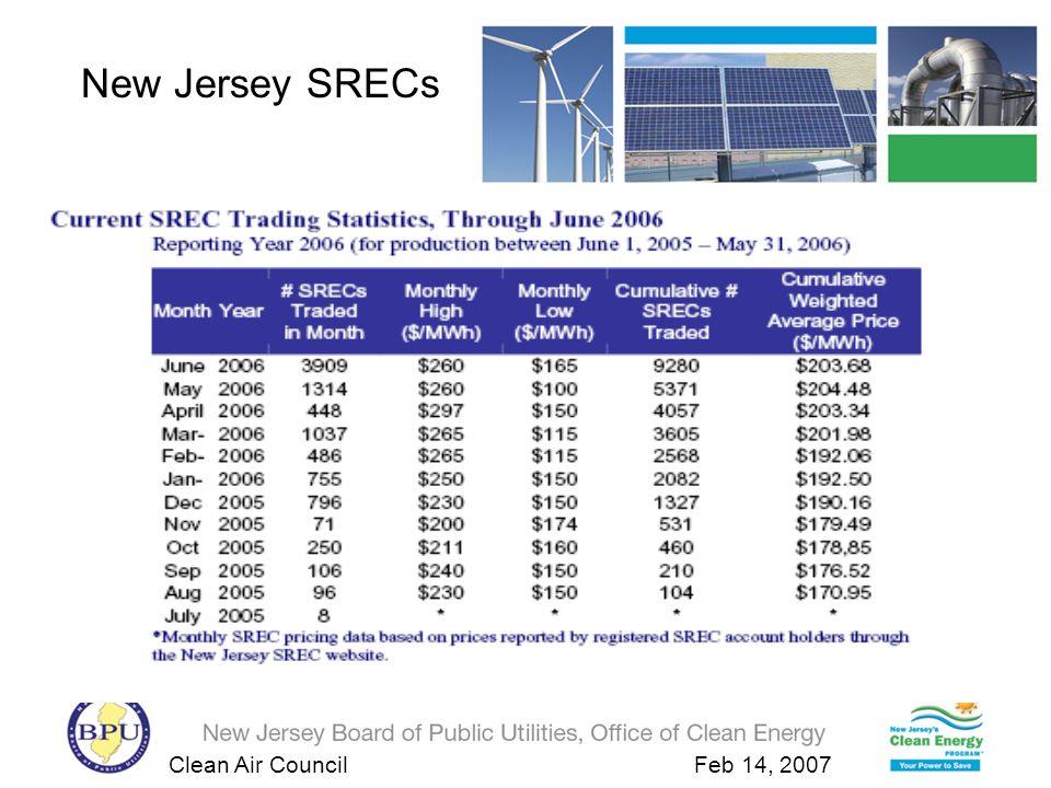 Clean Air Council Feb 14, 2007 New Jersey SRECs