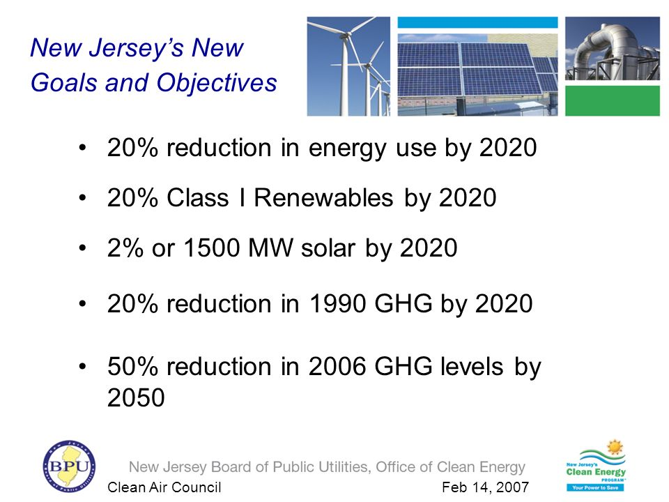 Clean Air Council Feb 14, 2007 Renewable Energy Portfolio Standard RPS The RPS requires all NJ electric supplier to provide a set percentage of their electricity as Class I renewable (wind, solar or sustainable biomass) EY 2005 0.75% including - 4 MW of PV EY 2009 4.0% including by 90 MW of PV EY 2021 20% including 2% solar PV or 1500 MW Bill cost to the average electric residential customer EY 2005 -- $1.40 per year per household EY 2009 -- $4.50 per year per household EY 2021 -- $23.00 per year per household