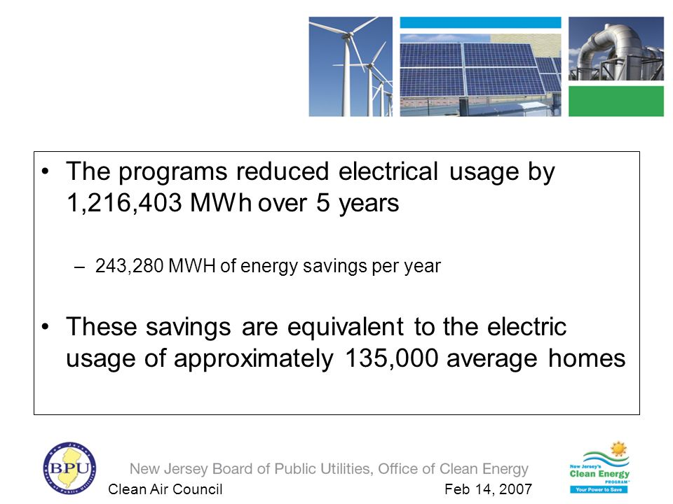 Clean Air Council Feb 14, 2007 New Jerseys Clean Energy Program 2001-2004 Results The programs reduced electrical usage by 1,216,403 MWh over 5 years –243,280 MWH of energy savings per year These savings are equivalent to the electric usage of approximately 135,000 average homes