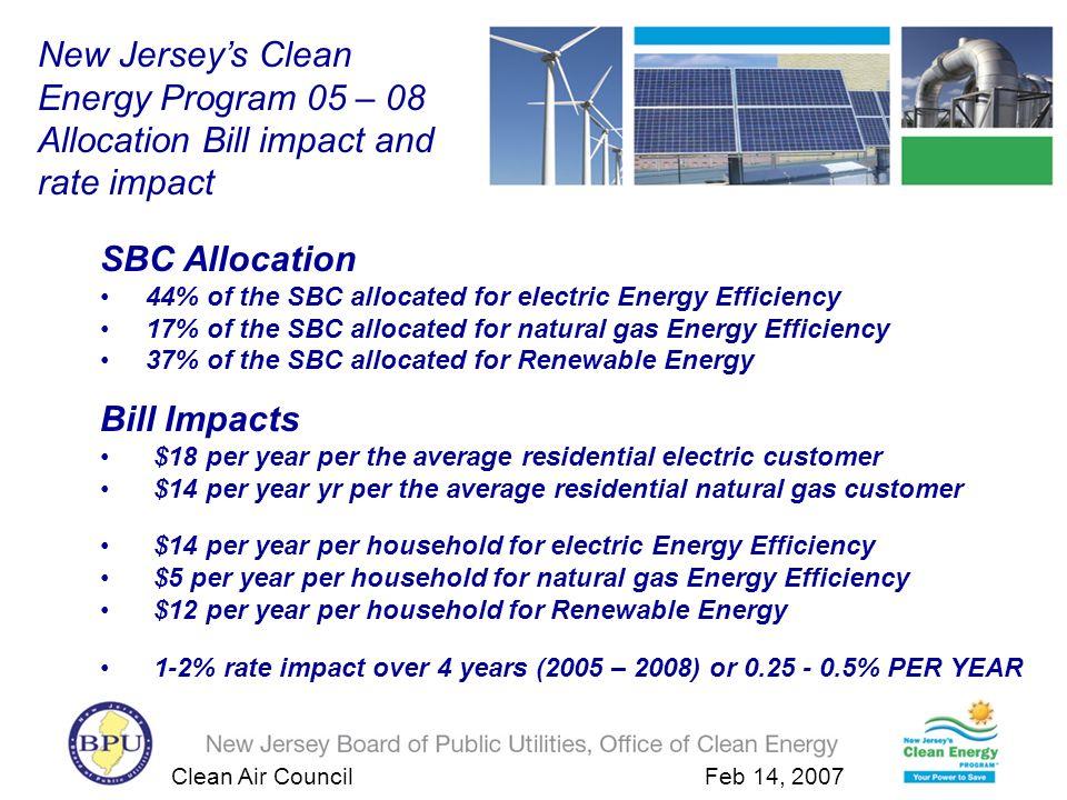 Clean Air Council Feb 14, 2007 New Jerseys RPS Value of RECs Year Class 1 – Class 2 and Solar RECs Solar RECS 2005 $ 14,009,400$ 1,448,000 2009 $ 48,746,600$ 15,080,000 2021 $ 222,275,800$ 126,000,000 GHG Credits -> $25-> $250 REC$15 -> $5 ($2.5)$200 -> $70