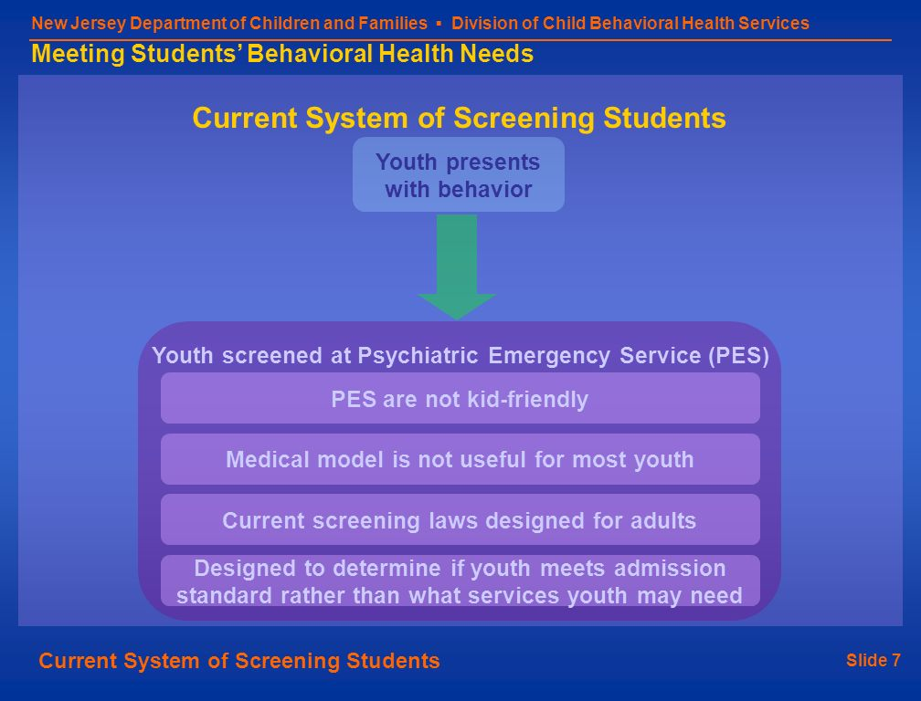 Slide 7 New Jersey Department of Children and Families Division of Child Behavioral Health Services Meeting Students Behavioral Health Needs Youth presents with behavior Current System of Screening Students Youth screened at Psychiatric Emergency Service (PES) PES are not kid-friendly Current screening laws designed for adults Medical model is not useful for most youth Designed to determine if youth meets admission standard rather than what services youth may need Current System of Screening Students