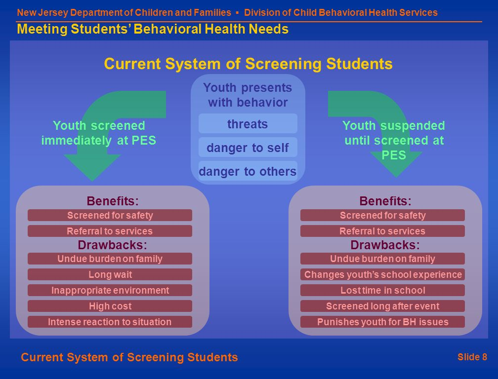 Slide 8 New Jersey Department of Children and Families Division of Child Behavioral Health Services Meeting Students Behavioral Health Needs Benefits:
