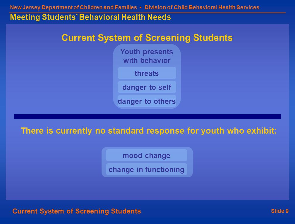 Slide 9 New Jersey Department of Children and Families Division of Child Behavioral Health Services Meeting Students Behavioral Health Needs Current System of Screening Students Youth presents with behavior threats danger to self danger to others Current System of Screening Students mood change change in functioning There is currently no standard response for youth who exhibit:
