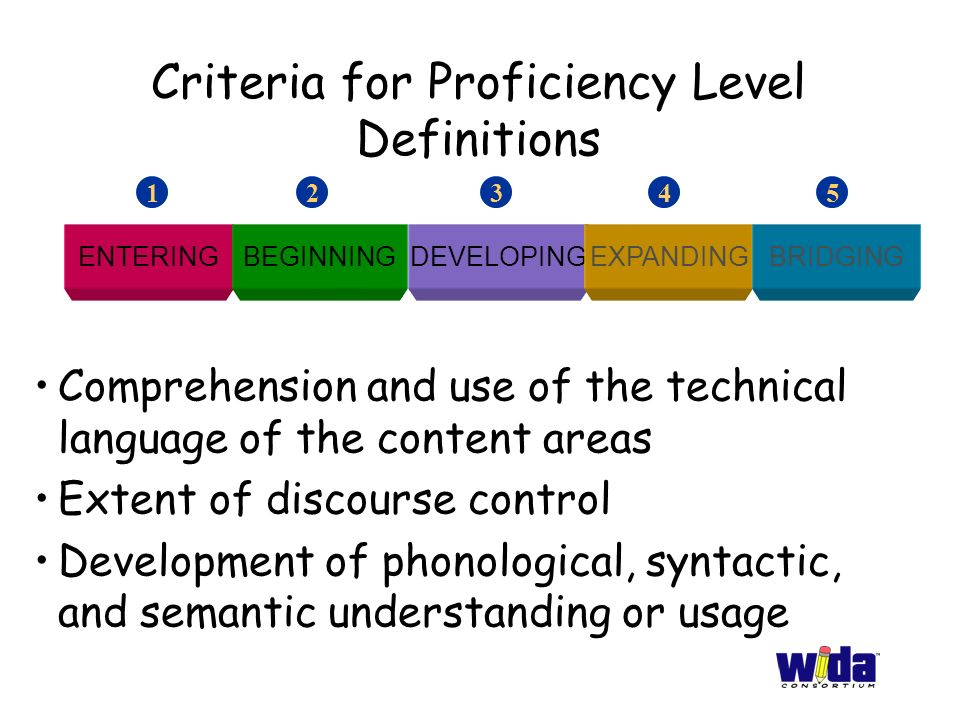 Criteria for Proficiency Level Definitions Comprehension and use of the technical language of the content areas Extent of discourse control Developmen