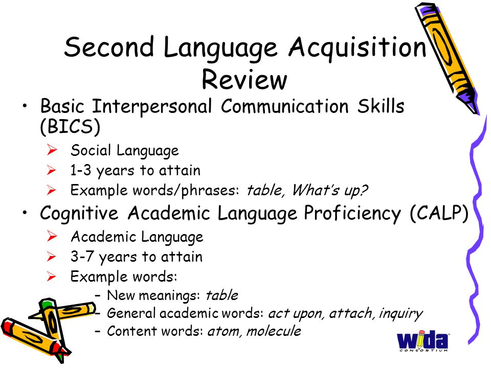 Second Language Acquisition Review Basic Interpersonal Communication Skills (BICS) Social Language 1-3 years to attain Example words/phrases: table, W