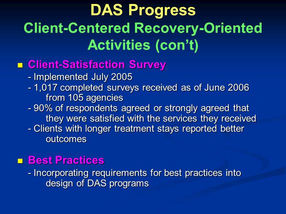 DAS Progress Client-Centered Recovery-Oriented Activities (cont) Client-Satisfaction Survey Client-Satisfaction Survey - Implemented July 2005 - 1,017
