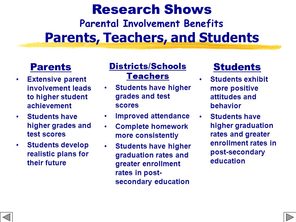 Districts/Schools Teachers Students have higher grades and test scores Improved attendance Complete homework more consistently Students have higher gr