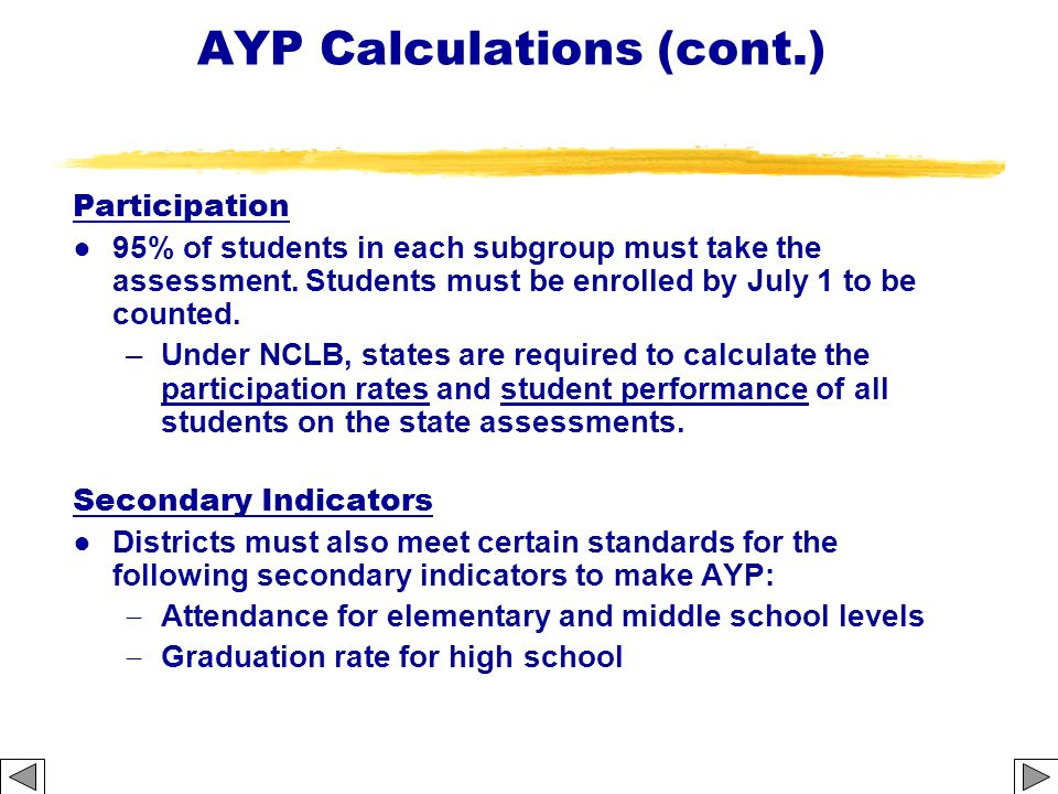 AYP Calculations (cont.) Participation 95% of students in each subgroup must take the assessment. Students must be enrolled by July 1 to be counted. –