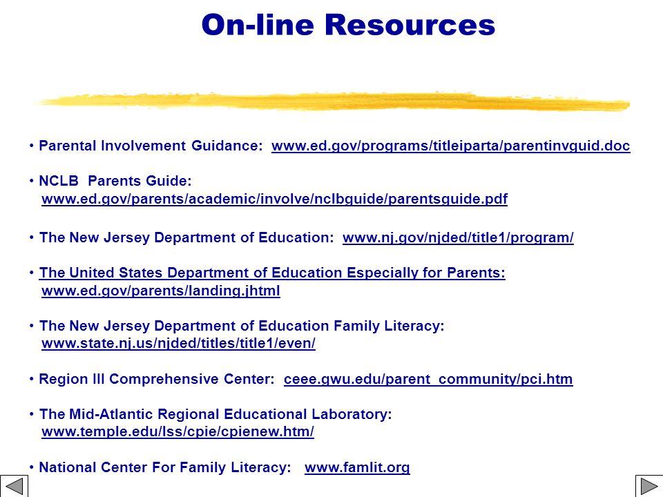 On-line Resources Parental Involvement Guidance: www.ed.gov/programs/titleiparta/parentinvguid.doc NCLB Parents Guide: www.ed.gov/parents/academic/inv