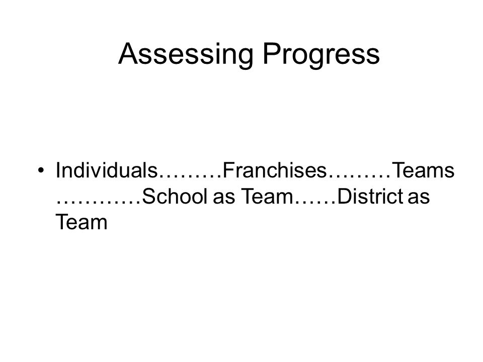 Assessing Progress Individuals………Franchises………Teams …………School as Team……District as Team